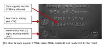 Ikea etetőszék - termékvisszahívás